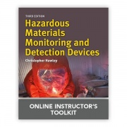hazardous_monitoring_itk